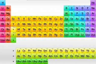 Elementos-Quimicos
