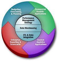 Modelo de gestión